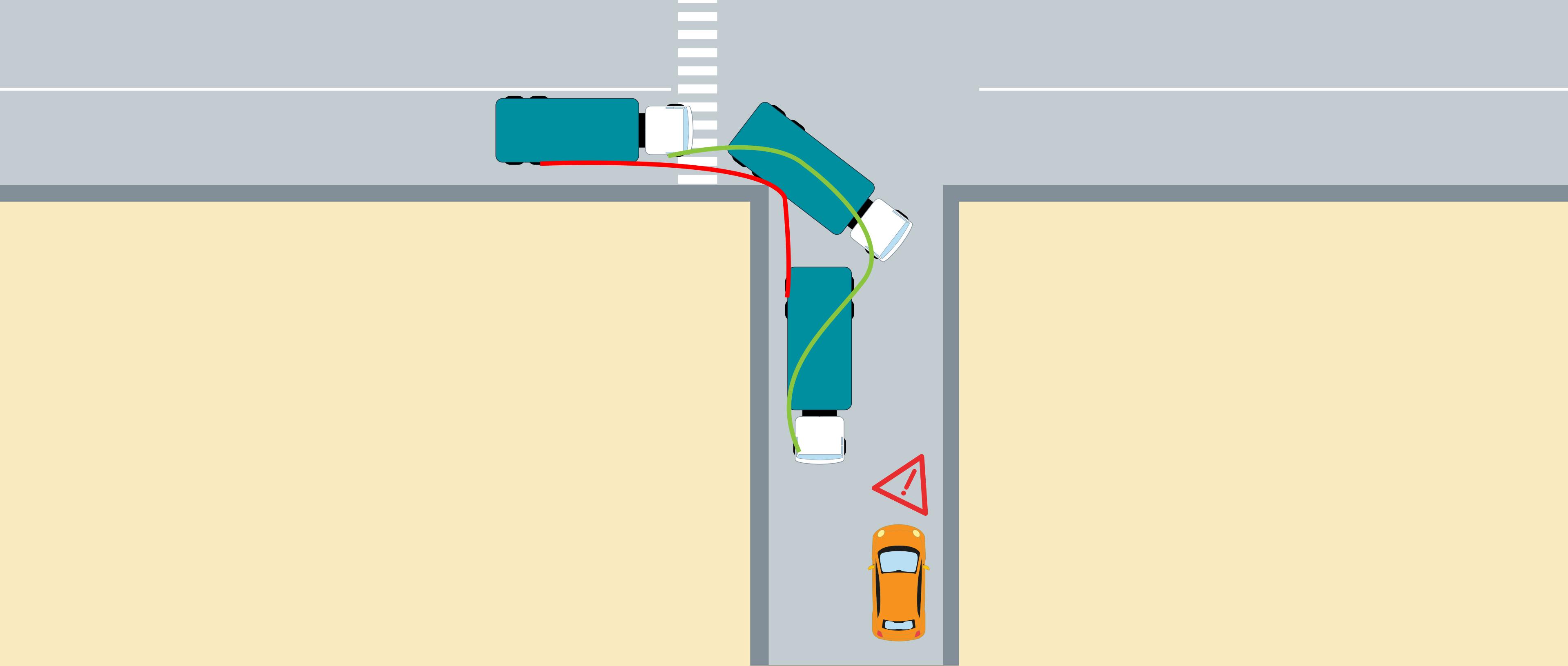 Les Vehicules Lourds Et Encombrants Reviser Le Code Avec Evs